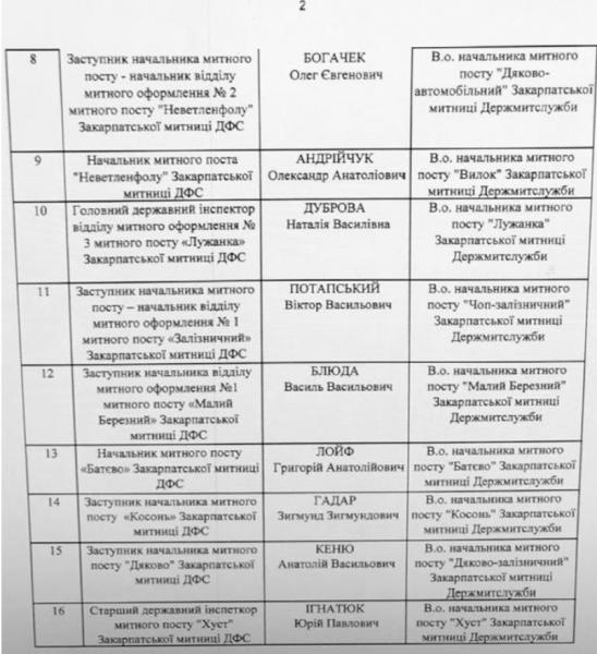 Хто очолить пункти пропусків Закарпатської митниці (СПИСОК)